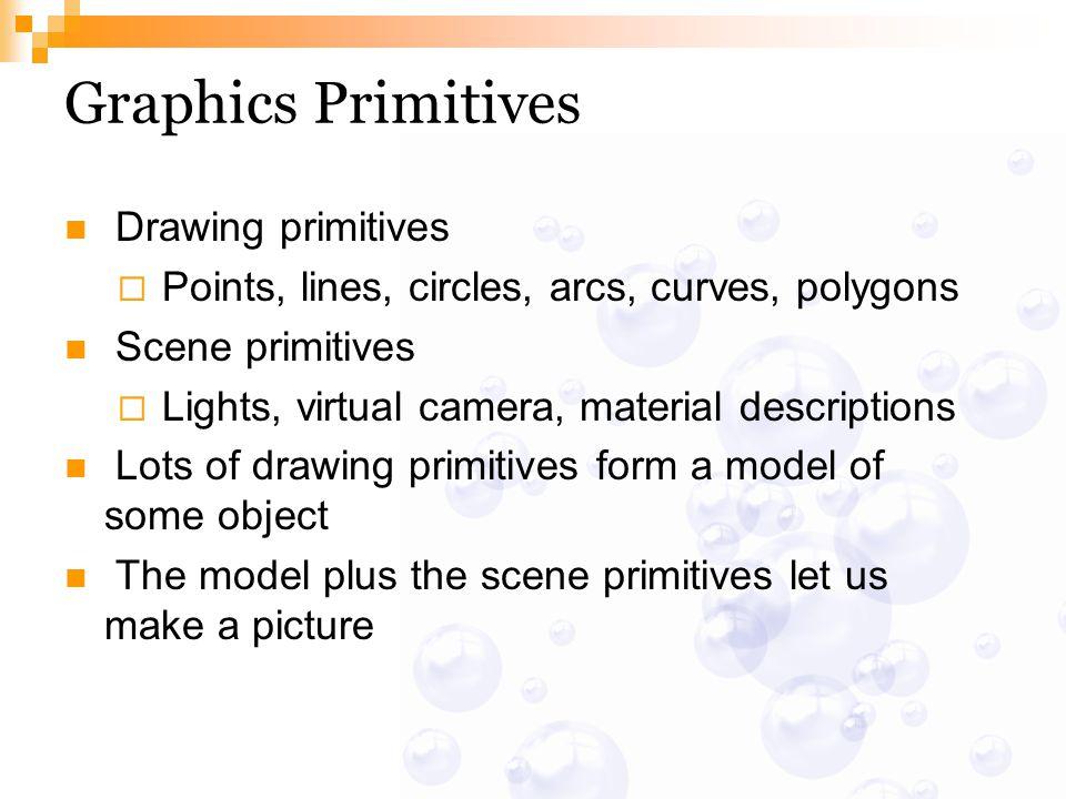 Graphics Primitives Drawing primitives  Points, lines, circles, arcs, curves, polygons Scene primitives  Lights, virtual camera, material descriptio