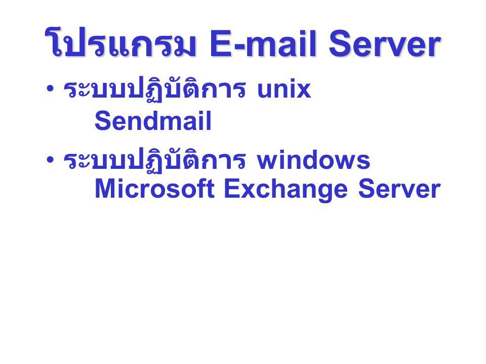 โปรแกรม E-mail Server ระบบปฏิบัติการ unix Sendmail ระบบปฏิบัติการ windows Microsoft Exchange Server