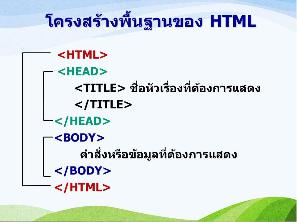 โครงสร้างพื้นฐานของ HTML ชื่อหัวเรื่องที่ต้องการแสดง คำสั่งหรือข้อมูลที่ต้องการแสดง