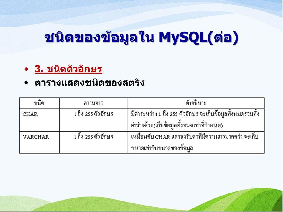 ชนิดของข้อมูลใน MySQL(ต่อ) 3. ชนิดตัวอักษร ตารางแสดงชนิดของสตริง