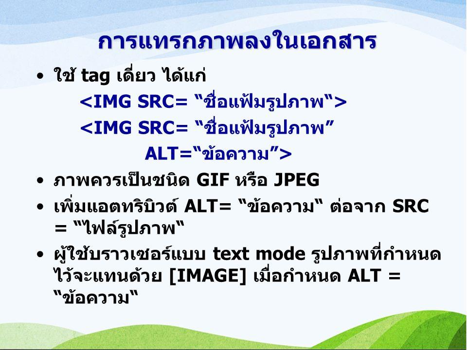 การแทรกภาพลงในเอกสาร ใช้ tag เดี่ยว ได้แก่ <IMG SRC= ชื่อแฟ้มรูปภาพ ALT= ข้อความ > ภาพควรเป็นชนิด GIF หรือ JPEG เพิ่มแอตทริบิวต์ ALT= ข้อความ ต่อจาก SRC = ไฟล์รูปภาพ ผู้ใช้บราวเซอร์แบบ text mode รูปภาพที่กำหนด ไว้จะแทนด้วย [IMAGE] เมื่อกำหนด ALT = ข้อความ