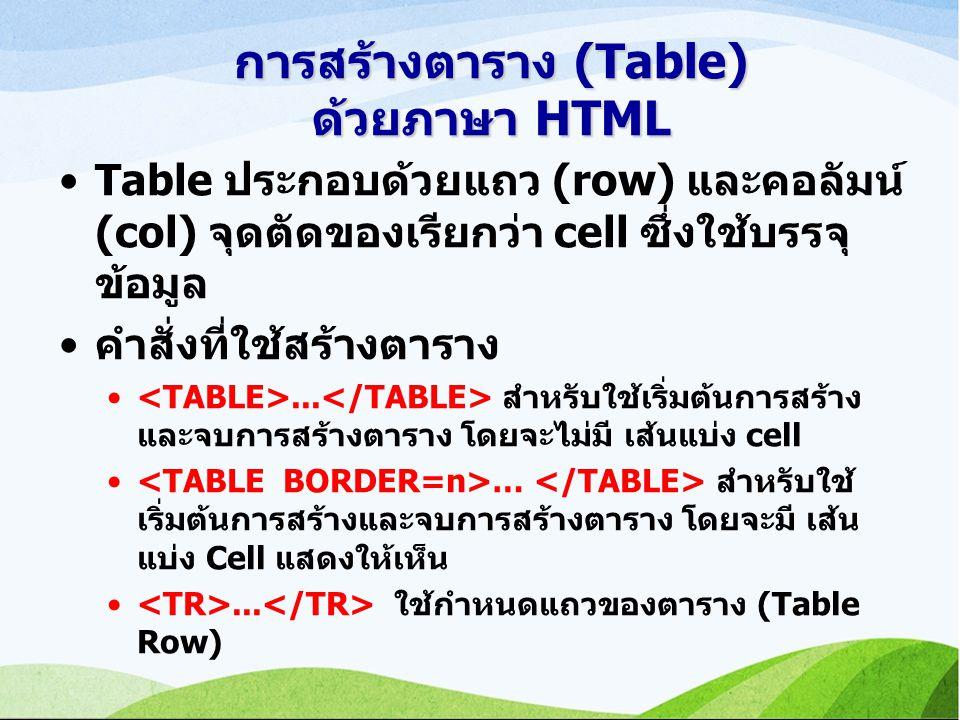 การสร้างตาราง (Table) ด้วยภาษา HTML Table ประกอบด้วยแถว (row) และคอลัมน์ (col) จุดตัดของเรียกว่า cell ซึ่งใช้บรรจุ ข้อมูล คำสั่งที่ใช้สร้างตาราง...