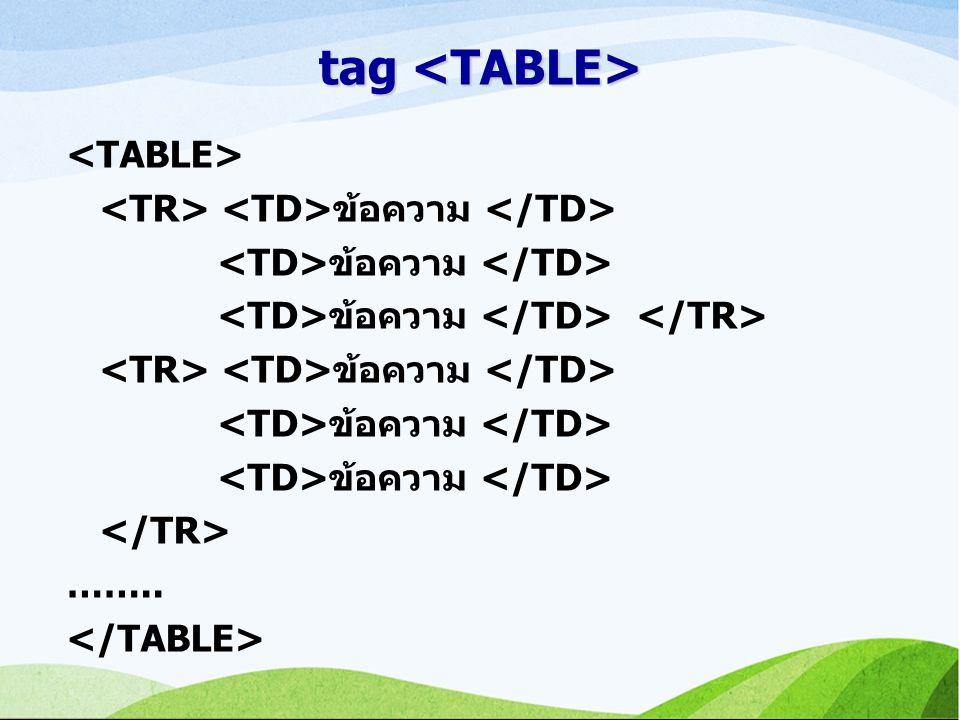 tag tag ข้อความ ……..