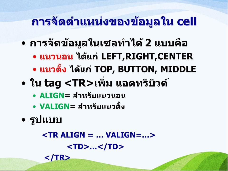 การจัดตำแหน่งของข้อมูลใน cell การจัดข้อมูลในเซลทำได้ 2 แบบคือ แนวนอน ได้แก่ LEFT,RIGHT,CENTER แนวตั้ง ได้แก่ TOP, BUTTON, MIDDLE ใน tag เพิ่ม แอตทริบิวต์ ALIGN= สำหรับแนวนอน VALIGN= สำหรับแนวตั้ง รูปแบบ …