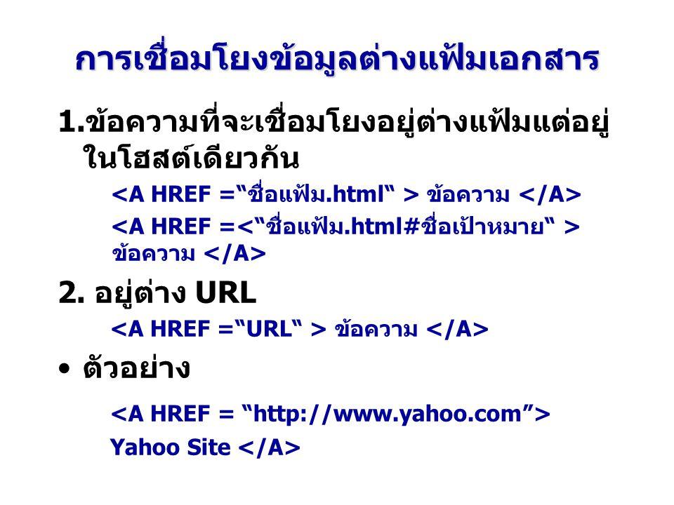 การเชื่อมโยงข้อมูลต่างแฟ้มเอกสาร 1.ข้อความที่จะเชื่อมโยงอยู่ต่างแฟ้มแต่อยู่ ในโฮสต์เดียวกัน ข้อความ 2. อยู่ต่าง URL ข้อความ ตัวอย่าง Yahoo Site