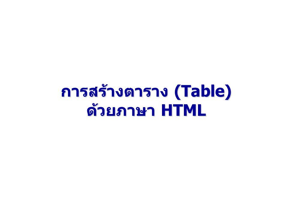 การสร้างตาราง (Table) ด้วยภาษา HTML