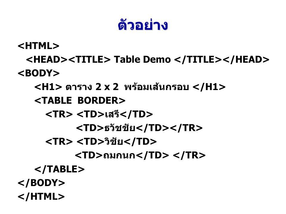 ตัวอย่าง Table Demo ตาราง 2 x 2 พร้อมเส้นกรอบ เสรี ธวัชชัย วิชัย ถมกนก