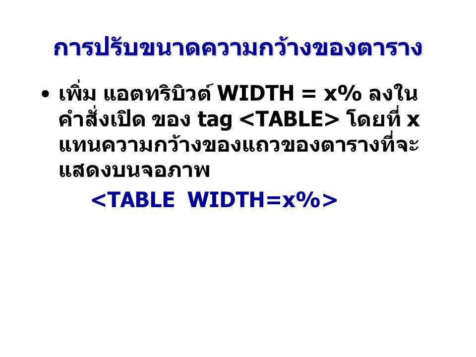 การปรับขนาดความกว้างของตาราง เพิ่ม แอตทริบิวต์ WIDTH = x% ลงใน คำสั่งเปิด ของ tag โดยที่ x แทนความกว้างของแถวของตารางที่จะ แสดงบนจอภาพ