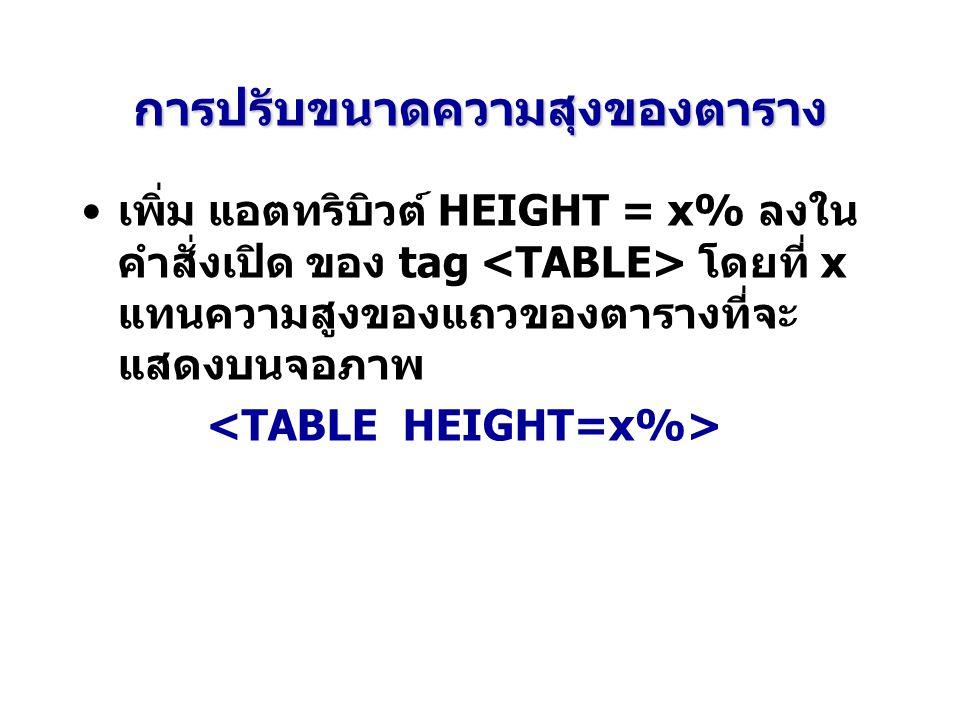 การปรับขนาดความสุงของตาราง เพิ่ม แอตทริบิวต์ HEIGHT = x% ลงใน คำสั่งเปิด ของ tag โดยที่ x แทนความสูงของแถวของตารางที่จะ แสดงบนจอภาพ