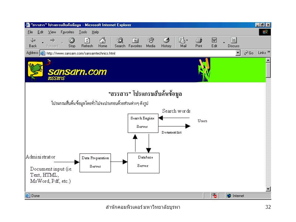สำนักคอมพิวเตอร์ มหาวิทยาลัยบูรพา32