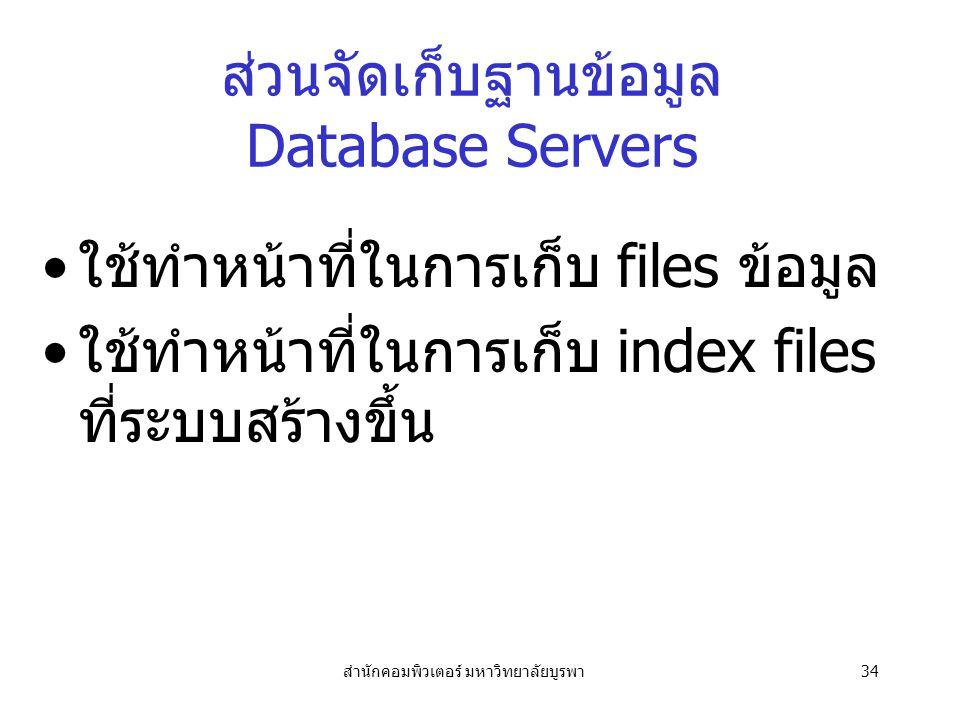 สำนักคอมพิวเตอร์ มหาวิทยาลัยบูรพา34 ส่วนจัดเก็บฐานข้อมูล Database Servers ใช้ทำหน้าที่ในการเก็บ files ข้อมูล ใช้ทำหน้าที่ในการเก็บ index files ที่ระบบสร้างขึ้น
