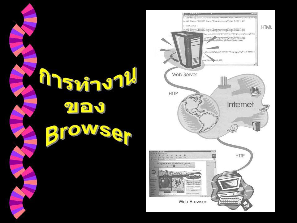 URL : Uniform Resource Locator รูปแบบ Protocol :// host.domain/path/file การระบุตำแหน่งของแฟ้มข้อมูลบน server ที่ต้องการติดต่อด้วย