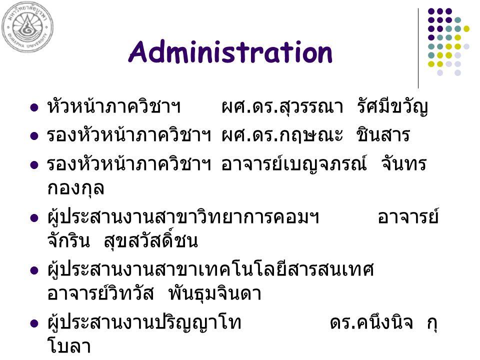 Administration หัวหน้าภาควิชาฯผศ. ดร. สุวรรณา รัศมีขวัญ รองหัวหน้าภาควิชาฯผศ.