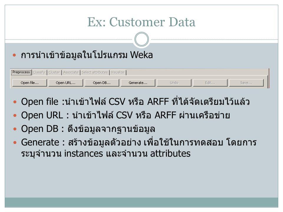 Ex: Customer Data การนำเข้าข้อมูลในโปรแกรม Weka Open file :นำเข้าไฟล์ CSV หรือ ARFF ที่ได้จัดเตรียมไว้แล้ว Open URL : นำเข้าไฟล์ CSV หรือ ARFF ผ่านเคร