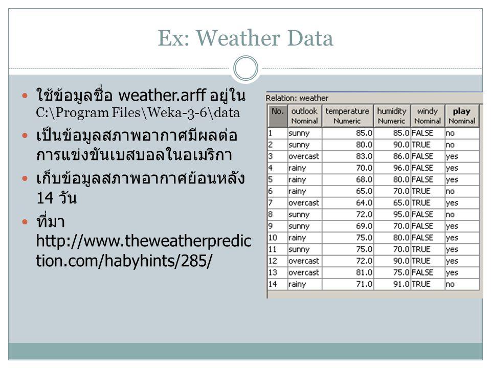 Ex: Weather Data ใช้ข้อมูลชื่อ weather.arff อยู่ใน C:\Program Files\Weka-3-6\data เป็นข้อมูลสภาพอากาศมีผลต่อ การแข่งขันเบสบอลในอเมริกา เก็บข้อมูลสภาพอ