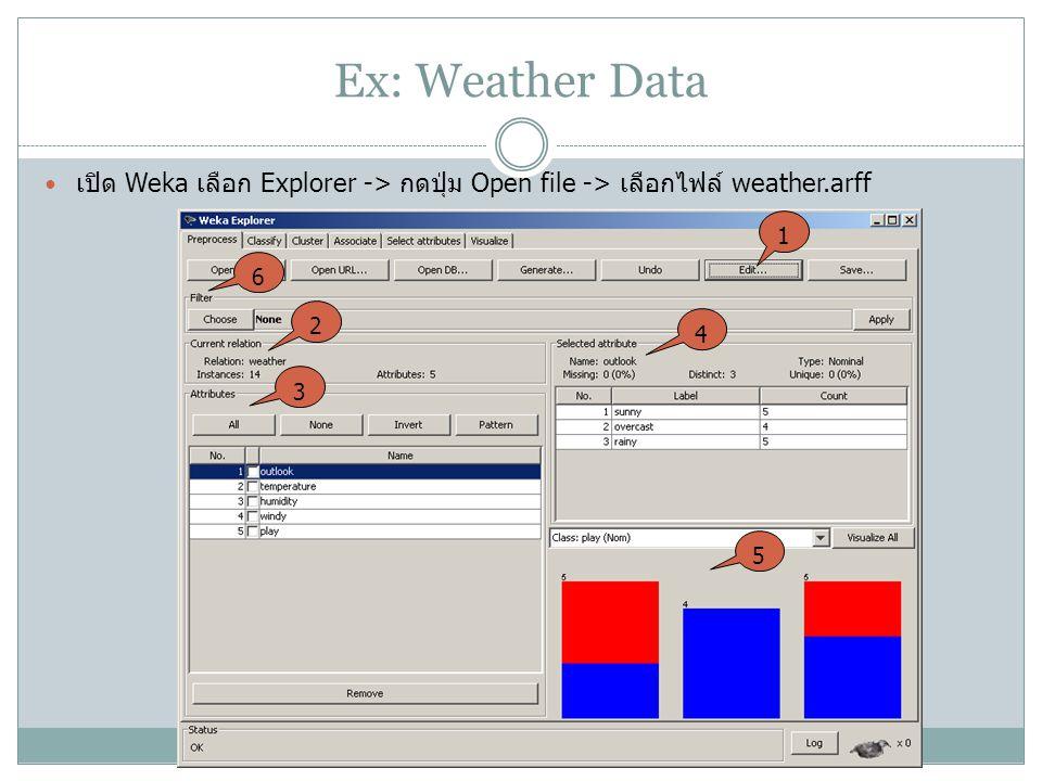 Ex: Weather Data เปิด Weka เลือก Explorer -> กดปุ่ม Open file -> เลือกไฟล์ weather.arff 1 2 3 4 5 6