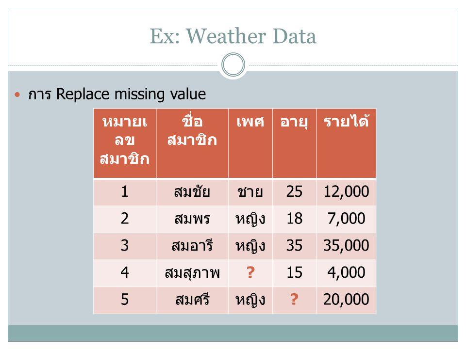 Ex: Weather Data การ Replace missing value หมายเ ลข สมาชิก ชื่อ สมาชิก เพศอายุรายได้ 1 สมชัยชาย 2512,000 2 สมพรหญิง 187,000 3 สมอารีหญิง 3535,000 4 สม