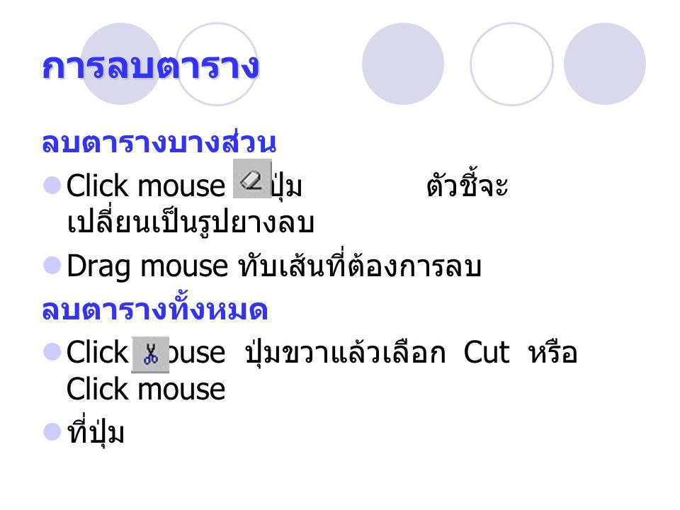 การลบตาราง ลบตารางบางส่วน Click mouse ที่ปุ่ม ตัวชี้จะ เปลี่ยนเป็นรูปยางลบ Drag mouse ทับเส้นที่ต้องการลบ ลบตารางทั้งหมด Click mouse ปุ่มขวาแล้วเลือก Cut หรือ Click mouse ที่ปุ่ม