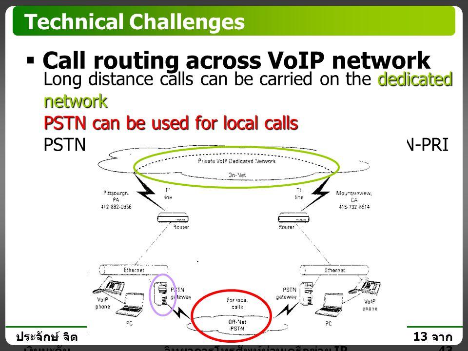 ประจักษ์ จิต เงินมะดัน 12 จาก 43 310482: Internet Telephony, บทที่ 3: วิทยาการโทรศัพท์ผ่านเครือข่าย IP Technical Challenges  A Little History – Packe