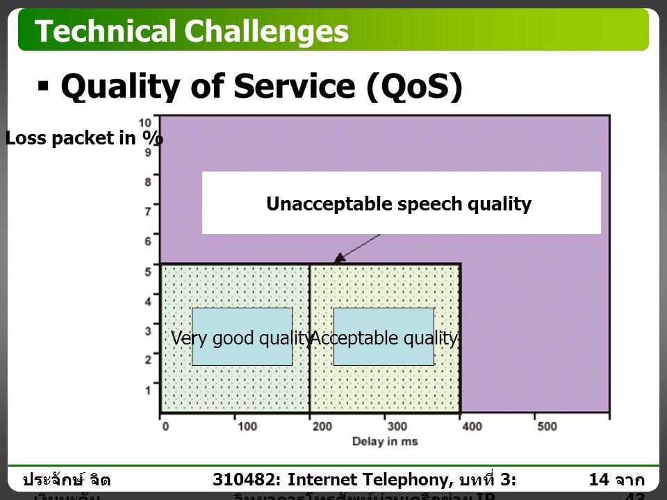 ประจักษ์ จิต เงินมะดัน 13 จาก 43 310482: Internet Telephony, บทที่ 3: วิทยาการโทรศัพท์ผ่านเครือข่าย IP Technical Challenges  Call routing across VoIP