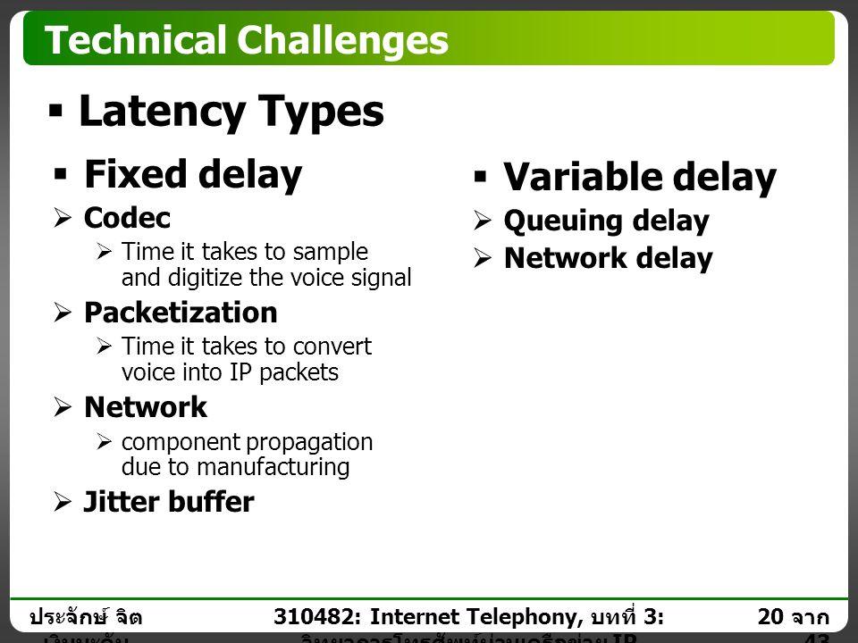 ประจักษ์ จิต เงินมะดัน 19 จาก 43 310482: Internet Telephony, บทที่ 3: วิทยาการโทรศัพท์ผ่านเครือข่าย IP Technical Challenges  Factors contribute to La