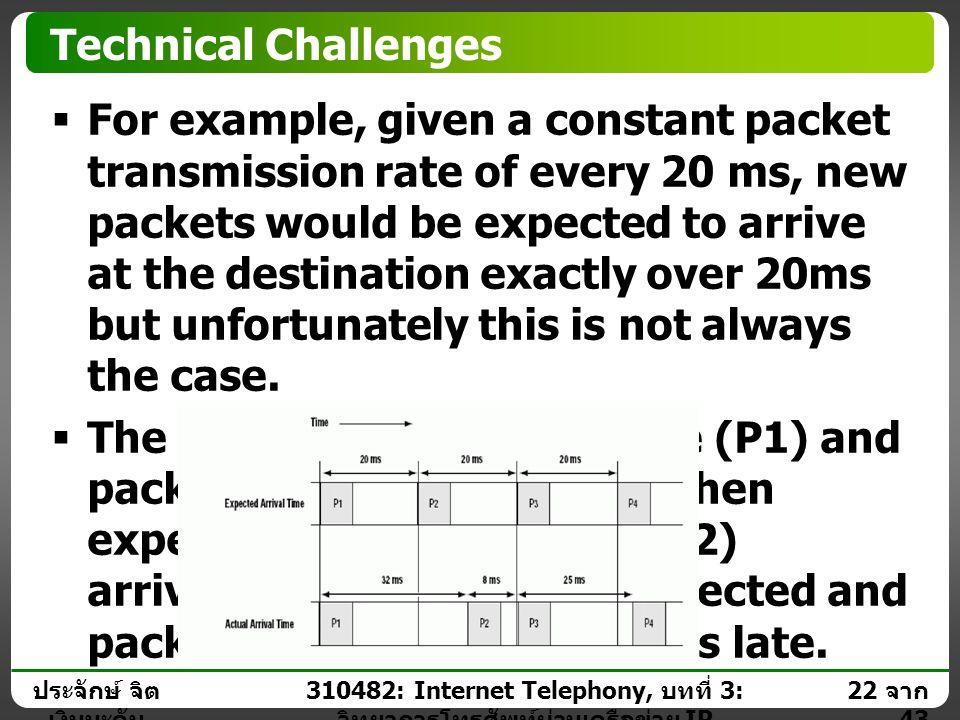 ประจักษ์ จิต เงินมะดัน 21 จาก 43 310482: Internet Telephony, บทที่ 3: วิทยาการโทรศัพท์ผ่านเครือข่าย IP Technical Challenges  Jitter Defined as delay