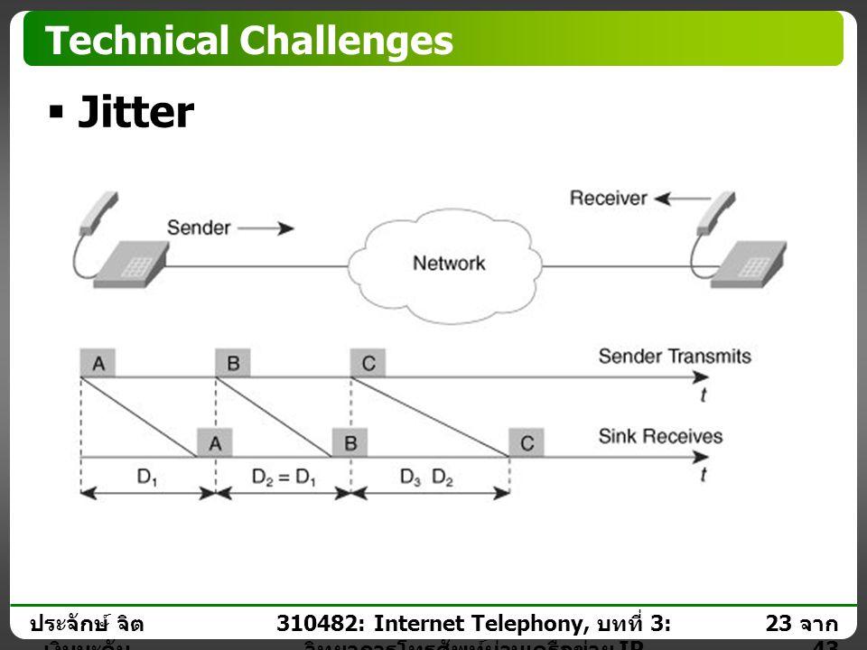 ประจักษ์ จิต เงินมะดัน 22 จาก 43 310482: Internet Telephony, บทที่ 3: วิทยาการโทรศัพท์ผ่านเครือข่าย IP Technical Challenges  For example, given a con