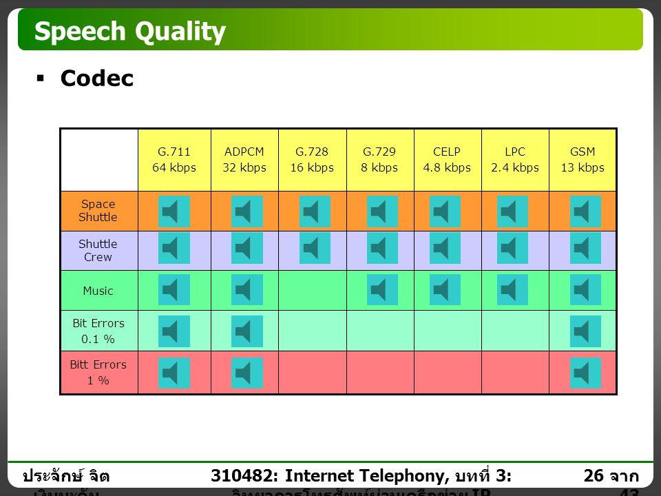 ประจักษ์ จิต เงินมะดัน 25 จาก 43 310482: Internet Telephony, บทที่ 3: วิทยาการโทรศัพท์ผ่านเครือข่าย IP Technical Challenges  Packet Loss  VOIP is hi