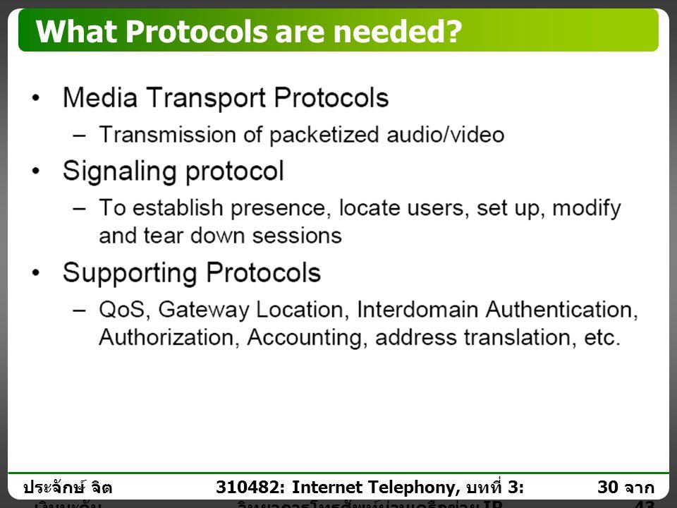 ประจักษ์ จิต เงินมะดัน 29 จาก 43 310482: Internet Telephony, บทที่ 3: วิทยาการโทรศัพท์ผ่านเครือข่าย IP Related IETF Working Group