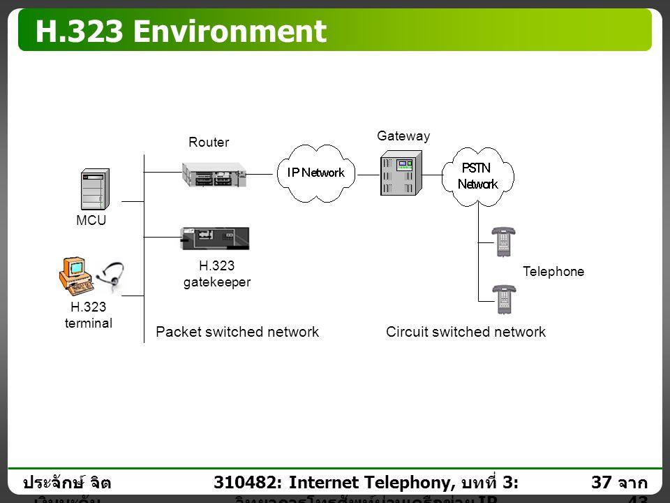ประจักษ์ จิต เงินมะดัน 36 จาก 43 310482: Internet Telephony, บทที่ 3: วิทยาการโทรศัพท์ผ่านเครือข่าย IP RTP Header