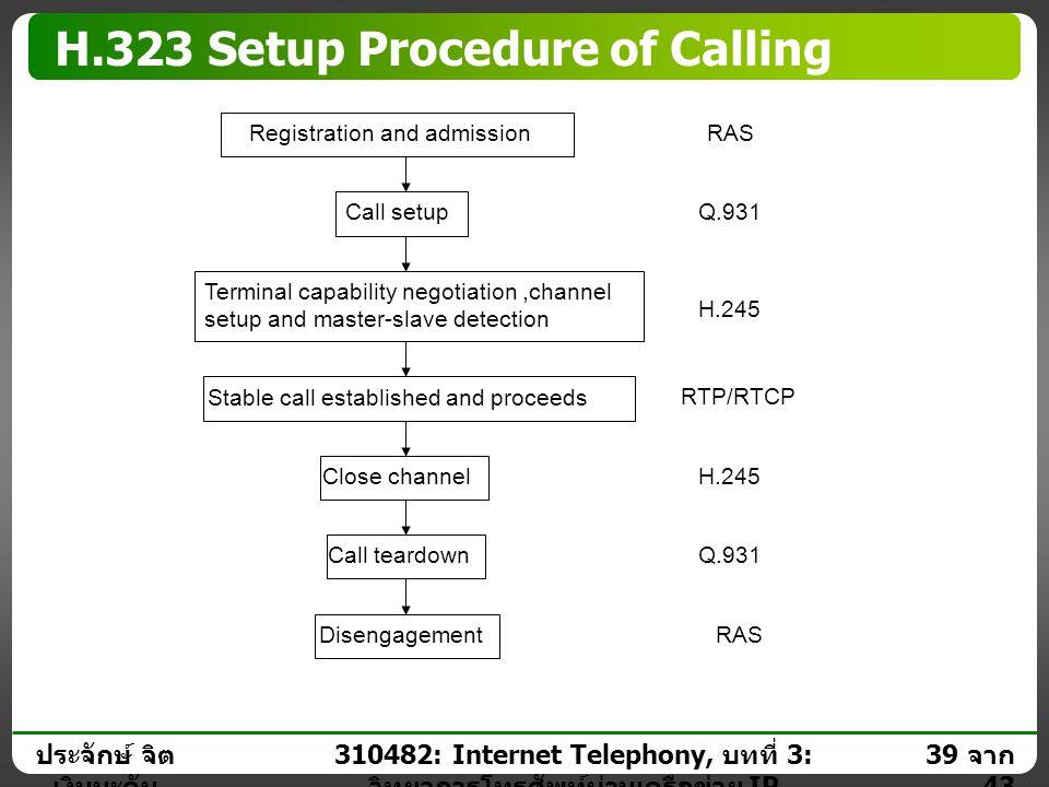 ประจักษ์ จิต เงินมะดัน 38 จาก 43 310482: Internet Telephony, บทที่ 3: วิทยาการโทรศัพท์ผ่านเครือข่าย IP H.323 Protocol Stack Q.931H.245 G.711 G.723 G.7