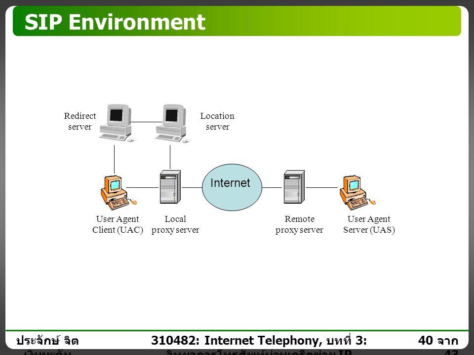 ประจักษ์ จิต เงินมะดัน 39 จาก 43 310482: Internet Telephony, บทที่ 3: วิทยาการโทรศัพท์ผ่านเครือข่าย IP H.323 Setup Procedure of Calling Registration a