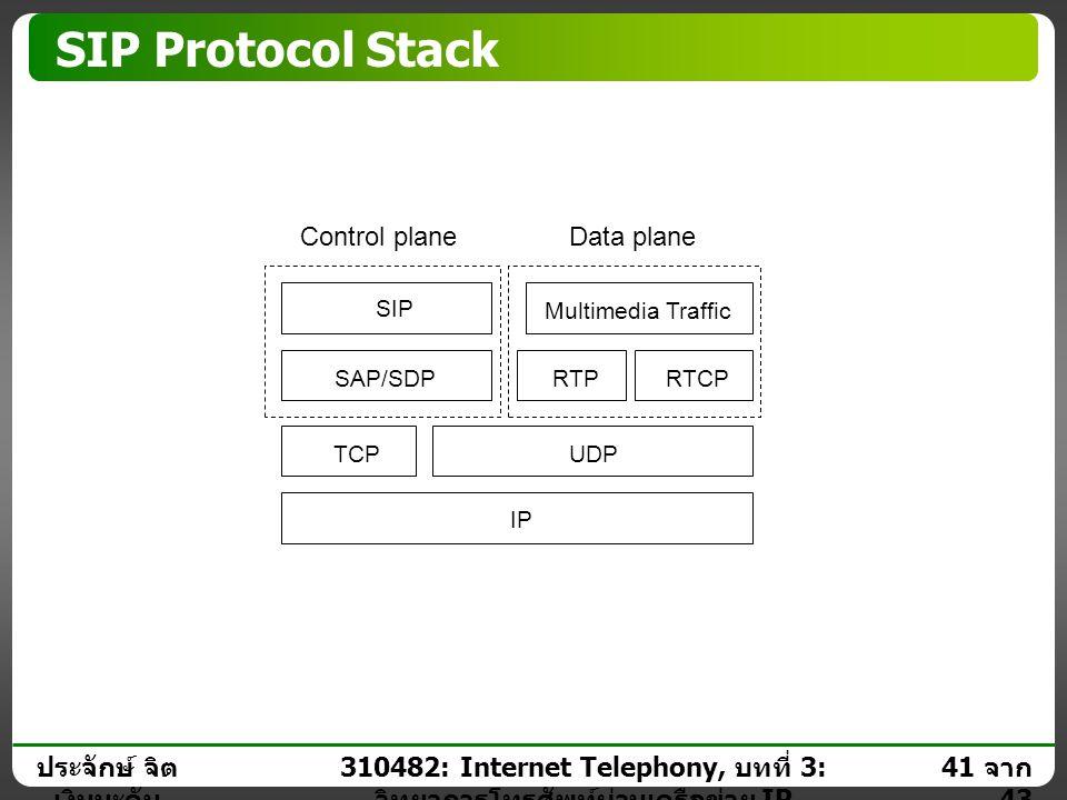 ประจักษ์ จิต เงินมะดัน 40 จาก 43 310482: Internet Telephony, บทที่ 3: วิทยาการโทรศัพท์ผ่านเครือข่าย IP SIP Environment Local proxy server Remote proxy