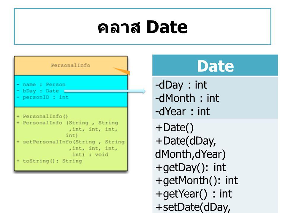 คลาส Date Date -dDay : int -dMonth : int -dYear : int +Date() +Date(dDay, dMonth,dYear) +getDay(): int +getMonth(): int +getYear() : int +setDate(dDay