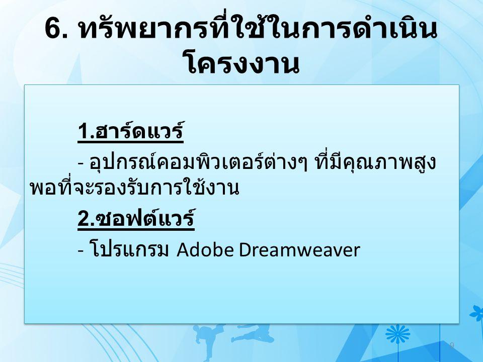 6. ทรัพยากรที่ใช้ในการดำเนิน โครงงาน 1. ฮาร์ดแวร์ - อุปกรณ์คอมพิวเตอร์ต่างๆ ที่มีคุณภาพสูง พอที่จะรองรับการใช้งาน 2. ซอฟต์แวร์ - โปรแกรม Adobe Dreamwe