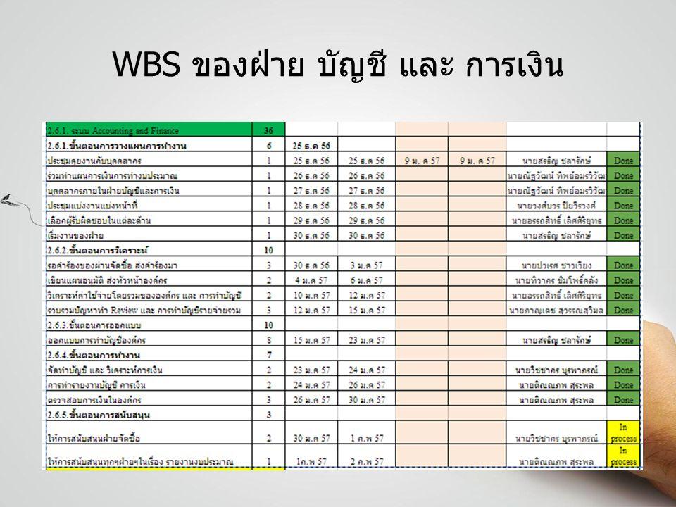 WBS ของฝ่าย บัญชี และ การเงิน