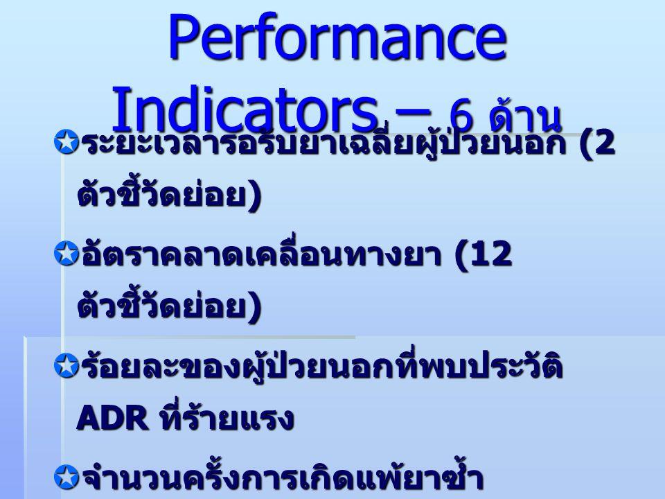 Performance Indicators – 6 ด้าน  ระยะเวลารอรับยาเฉลี่ยผู้ป่วยนอก (2 ตัวชี้วัดย่อย )  อัตราคลาดเคลื่อนทางยา (12 ตัวชี้วัดย่อย )  ร้อยละของผู้ป่วยนอกที่พบประวัติ ADR ที่ร้ายแรง  จำนวนครั้งการเกิดแพ้ยาซ้ำ  จำนวนเดือนสำรองคลัง  จำนวนรายการยาขาด