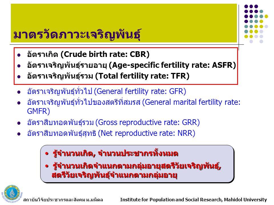 สถาบันวิจัยประชากรและสังคม ม.มหิดล Institute for Population and Social Research, Mahidol University อัตราเกิด (Crude birth rate: CBR) อัตราเจริญพันธุ์รายอายุ (Age-specific fertility rate: ASFR) อัตราเจริญพันธุ์รวม (Total fertility rate: TFR) อัตราเจริญพันธุ์ทั่วไป (General fertility rate: GFR) อัตราเจริญพันธุ์ทั่วไปของสตรีที่สมรส (General marital fertility rate: GMFR) อัตราสืบทอดพันธุ์รวม (Gross reproductive rate: GRR) อัตราสืบทอดพันธุ์สุทธิ (Net reproductive rate: NRR) มาตรวัดภาวะเจริญพันธุ์ รู้จำนวนเกิด, จำนวนประชากรทั้งหมด รู้จำนวนเกิด, จำนวนประชากรทั้งหมด รู้จำนวนเกิดจำแนกตามกลุ่มอายุสตรีวัยเจริญพันธุ์, รู้จำนวนเกิดจำแนกตามกลุ่มอายุสตรีวัยเจริญพันธุ์, สตรีวัยเจริญพันธุ์จำแนกตามกลุ่มอายุ สตรีวัยเจริญพันธุ์จำแนกตามกลุ่มอายุ รู้จำนวนเกิด, จำนวนประชากรทั้งหมด รู้จำนวนเกิด, จำนวนประชากรทั้งหมด รู้จำนวนเกิดจำแนกตามกลุ่มอายุสตรีวัยเจริญพันธุ์, รู้จำนวนเกิดจำแนกตามกลุ่มอายุสตรีวัยเจริญพันธุ์, สตรีวัยเจริญพันธุ์จำแนกตามกลุ่มอายุ สตรีวัยเจริญพันธุ์จำแนกตามกลุ่มอายุ