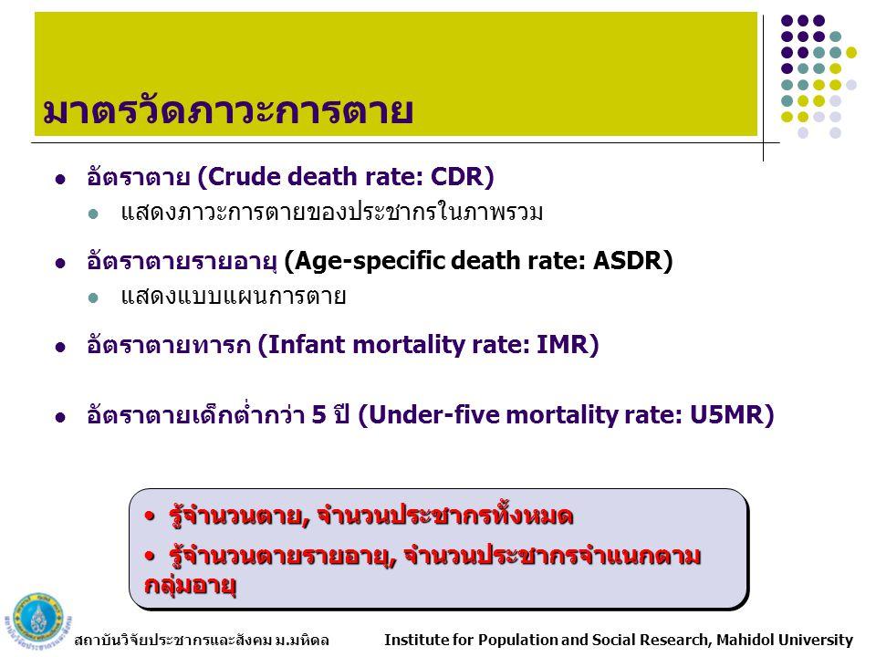 สถาบันวิจัยประชากรและสังคม ม.มหิดล Institute for Population and Social Research, Mahidol University อัตราตาย (Crude death rate: CDR) แสดงภาวะการตายของประชากรในภาพรวม อัตราตายรายอายุ (Age-specific death rate: ASDR) แสดงแบบแผนการตาย อัตราตายทารก (Infant mortality rate: IMR) อัตราตายเด็กต่ำกว่า 5 ปี (Under-five mortality rate: U5MR) มาตรวัดภาวะการตาย รู้จำนวนตาย, จำนวนประชากรทั้งหมด รู้จำนวนตาย, จำนวนประชากรทั้งหมด รู้จำนวนตายรายอายุ, จำนวนประชากรจำแนกตาม กลุ่มอายุ รู้จำนวนตายรายอายุ, จำนวนประชากรจำแนกตาม กลุ่มอายุ รู้จำนวนตาย, จำนวนประชากรทั้งหมด รู้จำนวนตาย, จำนวนประชากรทั้งหมด รู้จำนวนตายรายอายุ, จำนวนประชากรจำแนกตาม กลุ่มอายุ รู้จำนวนตายรายอายุ, จำนวนประชากรจำแนกตาม กลุ่มอายุ