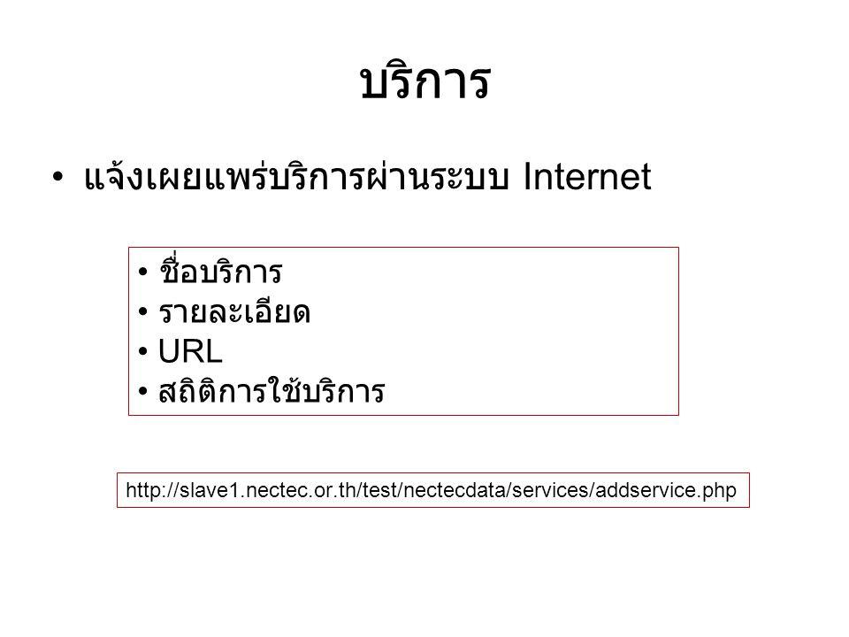 บริการ แจ้งเผยแพร่บริการผ่านระบบ Internet ชื่อบริการ รายละเอียด URL สถิติการใช้บริการ http://slave1.nectec.or.th/test/nectecdata/services/addservice.p