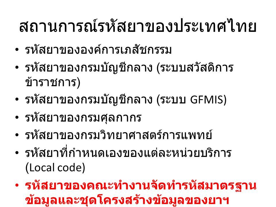 สถานการณ์รหัสยาของประเทศไทย รหัสยาขององค์การเภสัชกรรม รหัสยาของกรมบัญชีกลาง ( ระบบสวัสดิการ ข้าราชการ ) รหัสยาของกรมบัญชีกลาง ( ระบบ GFMIS) รหัสยาของก