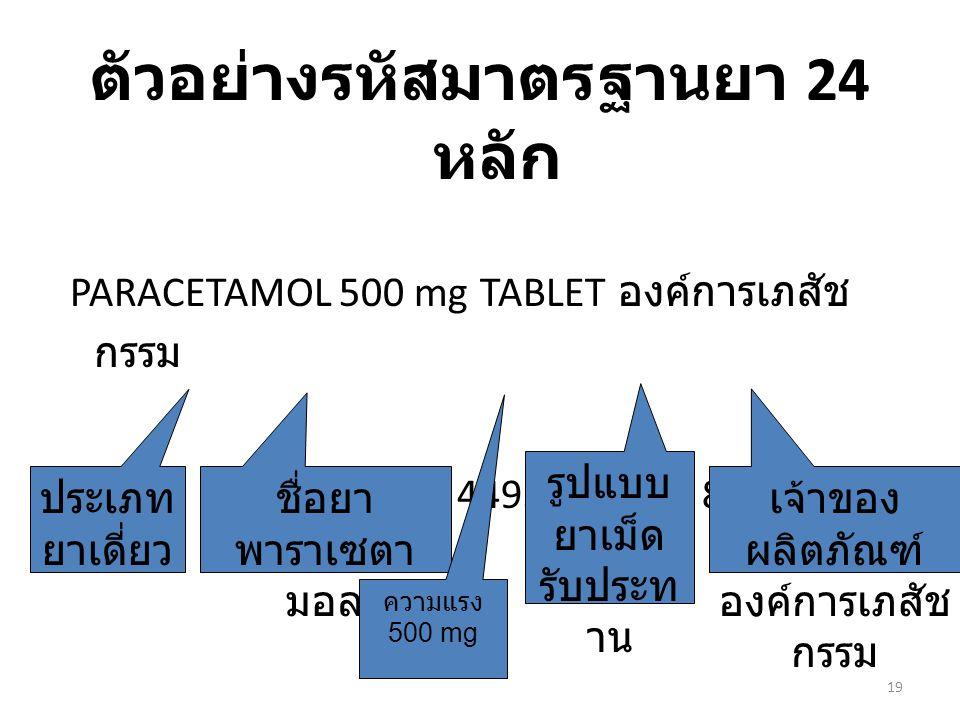 19 ตัวอย่างรหัสมาตรฐานยา 24 หลัก PARACETAMOL 500 mg TABLET องค์การเภสัช กรรม 1 0075200000 44931 203 81506 ประเภท ยาเดี่ยว ชื่อยา พาราเซตา มอล ความแรง