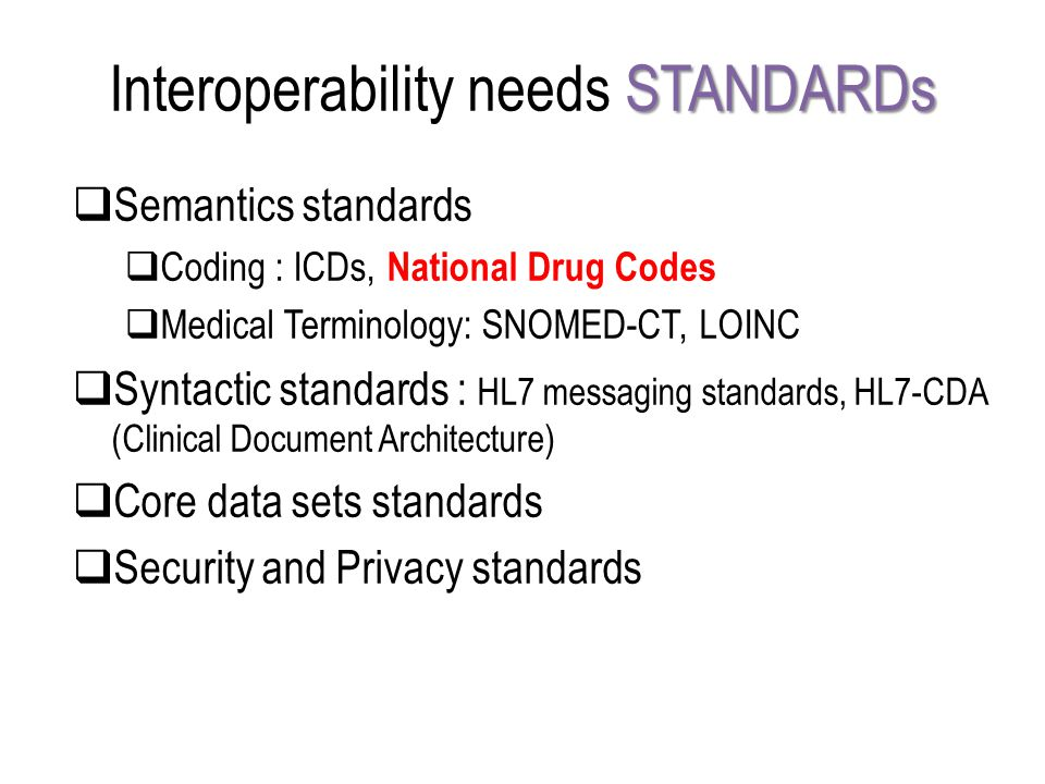 International Drug Codes AHFS Pharmacologic-Therapeutic Classification 2008 BNF -British National Formulary ATC -The anatomical therapeutic chemical classification system US National Drug Codes, US RxNorm(NLM) IOWA Drug Code Dictionary of Medicines and Devices (dm+d)