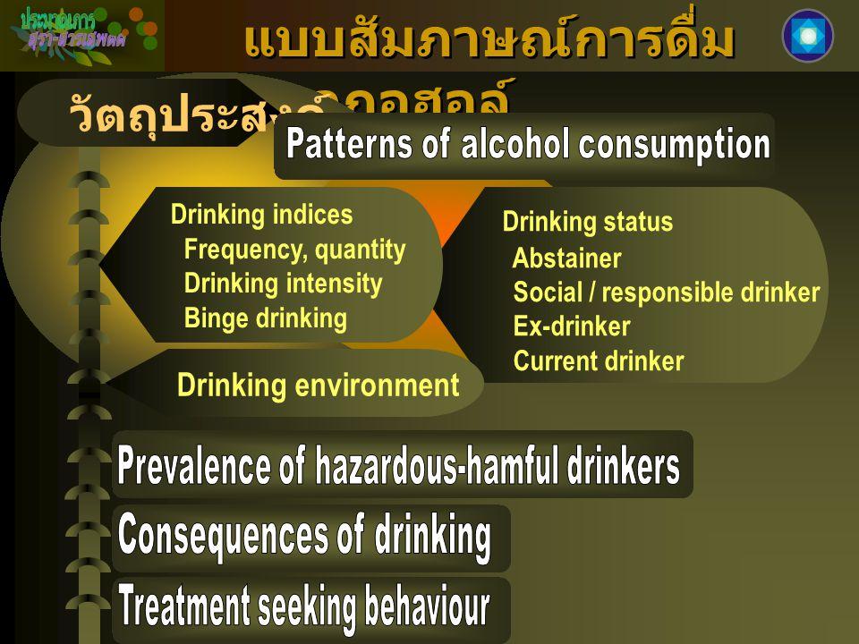 แบบสัมภาษณ์การดื่ม แอลกอฮอล์ หมวดที่ 1 แบบแผนการดื่ม อายุที่เริ่มดื่มครั้งแรก ประเภทสุราที่เคยดื่ม ปริมาณ - ความถี่ของการดื่ม การดื่มหนักต่อครั้ง สถานที่ โอกาส เวลา เพื่อนที่ดื่ม การซื้อหา ค่าใช้จ่าย 19 ข้อ หมวดที่ 2 AUDIT 10 ข้อ หมวดที่ 3 ผลกระทบจากการดื่ม 14 ข้อ หมวดที่ 4 การบำบัดรักษาสุรา 5 ข้อ