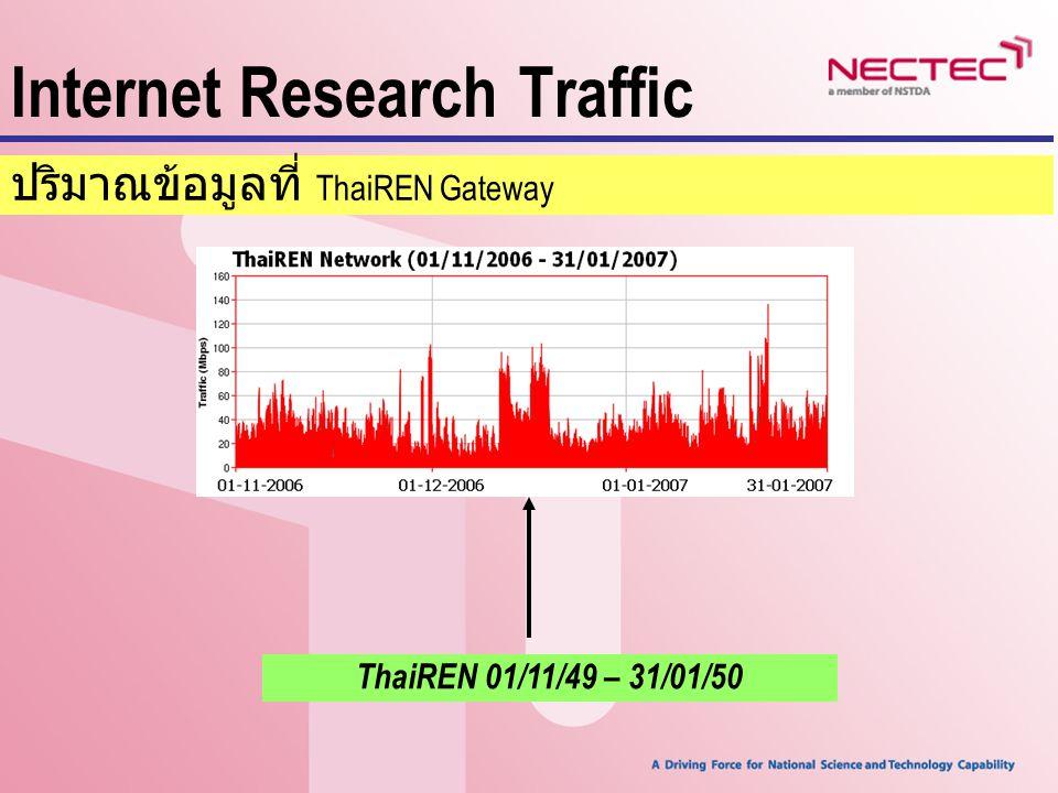 Internet Research Traffic ปริมาณข้อมูลที่ ThaiREN Gateway ThaiREN 01/11/49 – 31/01/50