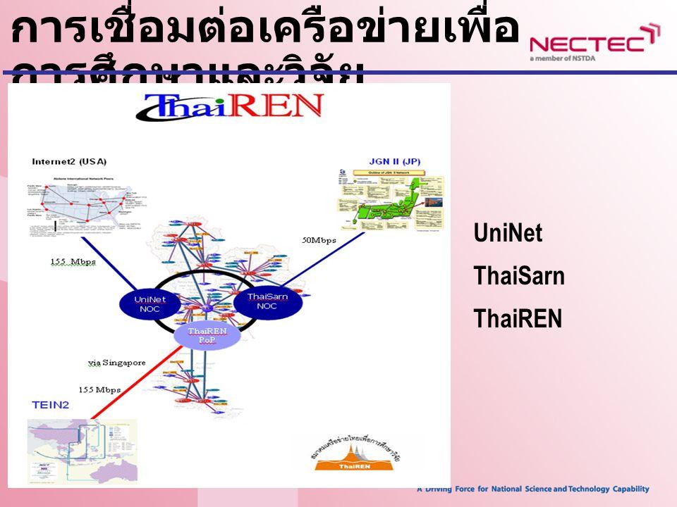 การเชื่อมต่อเครือข่ายเพื่อ การศึกษาและวิจัย UniNet ThaiSarn ThaiREN
