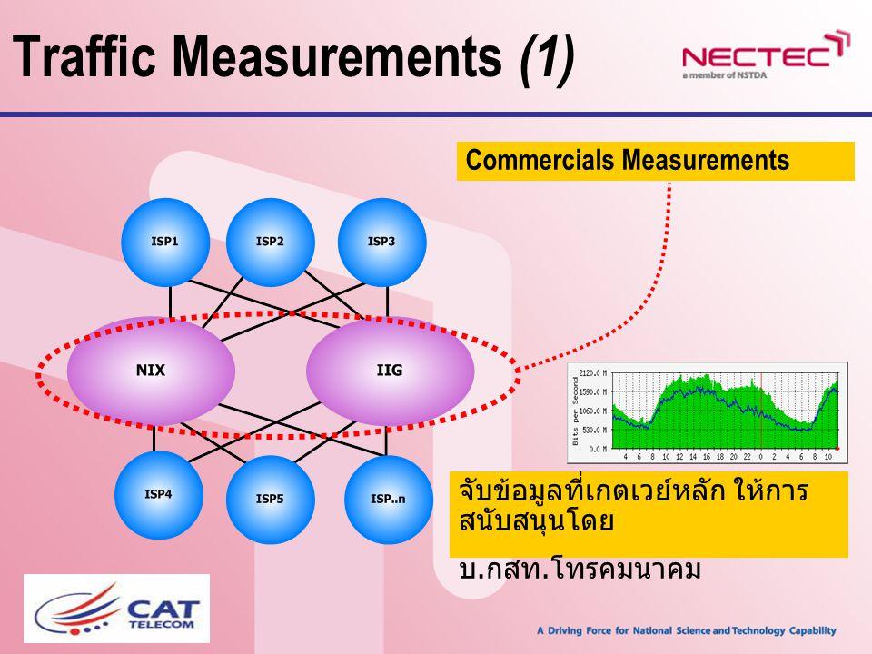 Traffic Measurements (1) Commercials Measurements จับข้อมูลที่เกตเวย์หลัก ให้การ สนับสนุนโดย บ. กสท. โทรคมนาคม