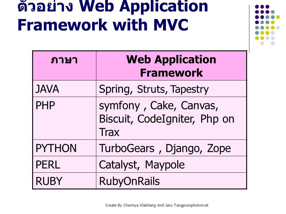 Create By Charinya Klakhang And Jaru Tangpoonpholwiwat ตัวอย่าง Web Application Framework with MVC ภาษา Web Application Framework JAVASpring, Struts,
