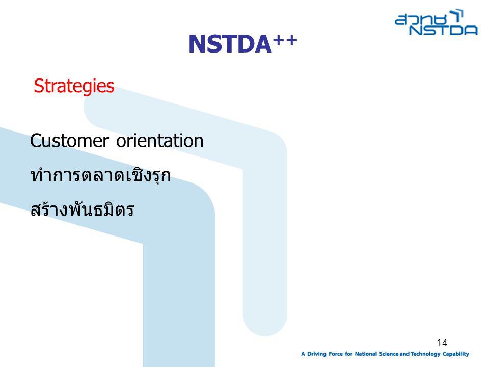 14 Strategies Customer orientation ทำการตลาดเชิงรุก สร้างพันธมิตร NSTDA ++