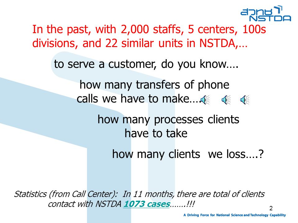 23 Conclusion NSTDA++ will -create NSTDA's KM center focusing on services -create higher level of satisfaction from clients -increase revenue (> 10 MB) -maintain existing clients and bring in new clients